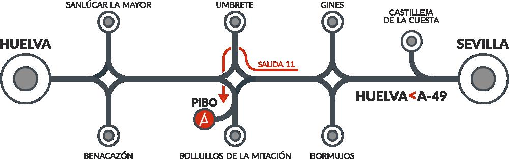Empresa Diseño Gráfico en Sevilla